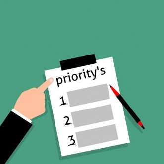 New workload prioritisation